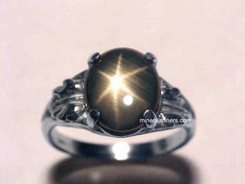 Black Sapphire Ring
